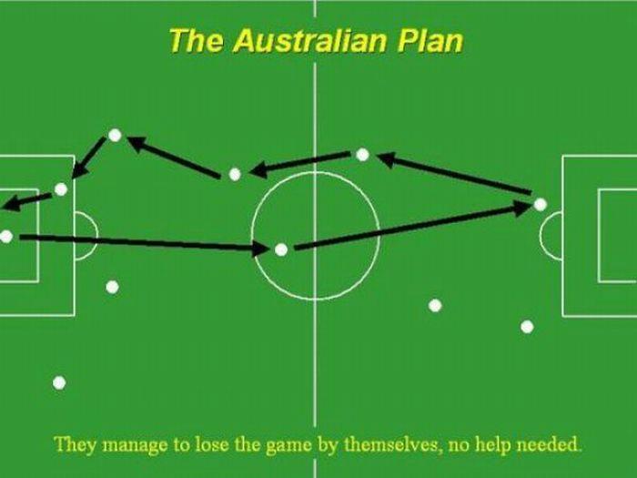 конспект по футболу